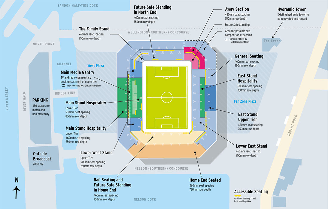Layout of Everton's proposed stadium at Bramley-Moore Dock