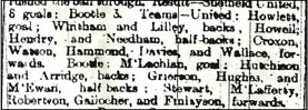 Hope Robertson played for Bootle in their 8-3 defeat to Sheffield United, 1892